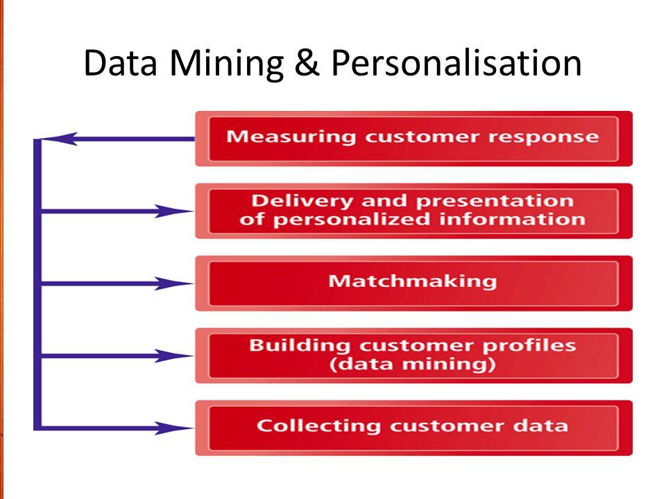 Data Mining & Personalisation