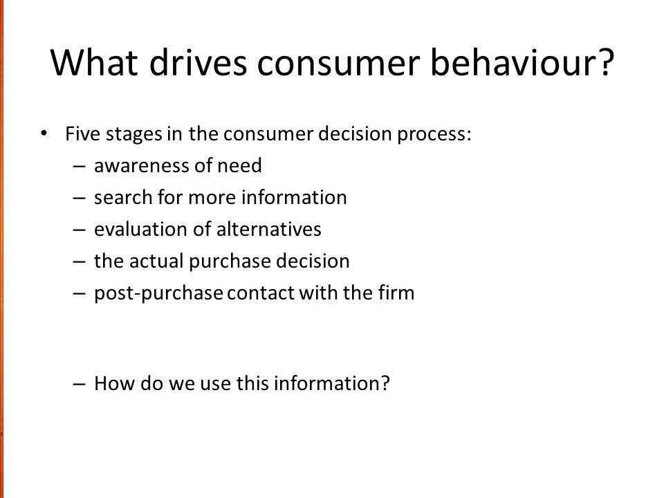 What drives consumer behaviour
