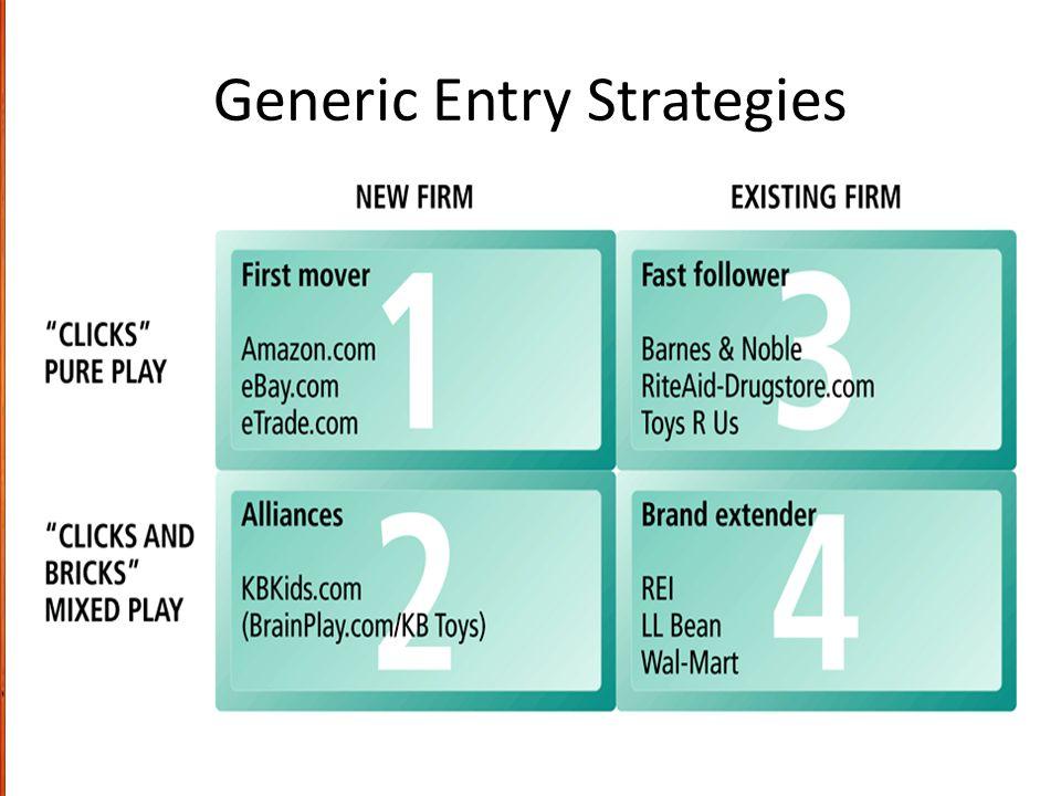 Generic Entry Strategies