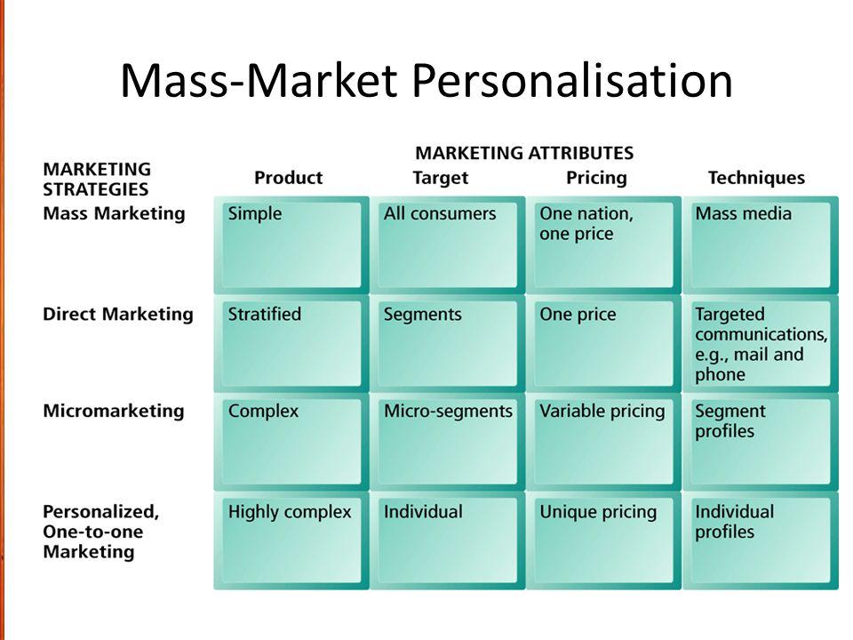 Mass-Market Personalisation