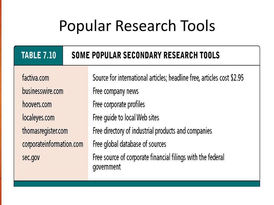 Popular Research Tools