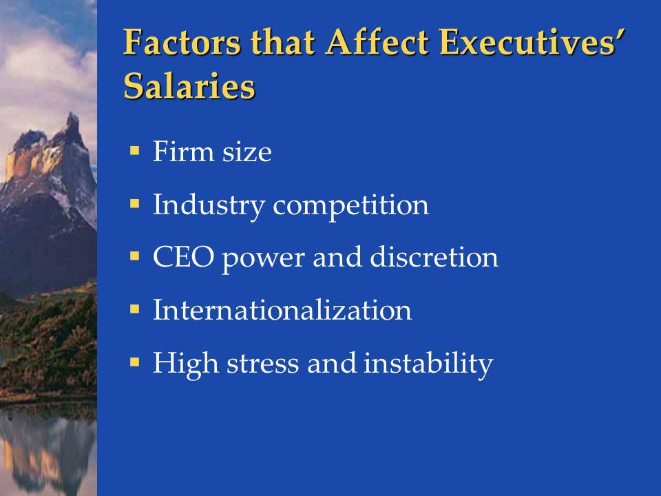 Factors that Affect Executives' Salaries