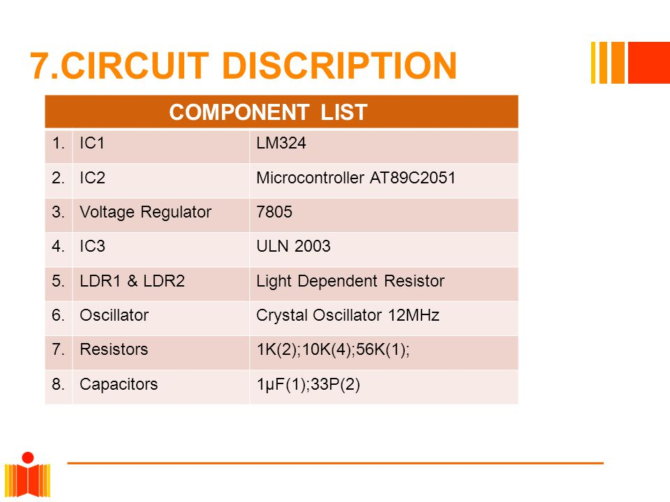 7.CIRCUIT DISCRIPTION COMPONENT LIST 1. IC1 LM324 2. IC2