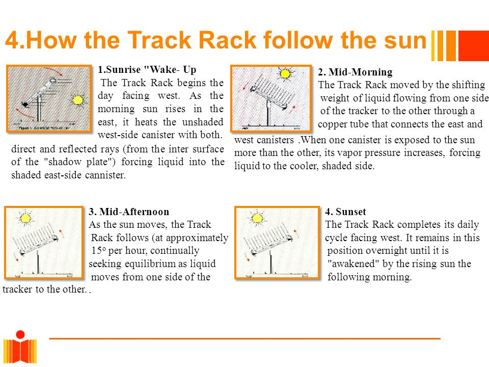 4.How the Track Rack follow the sun