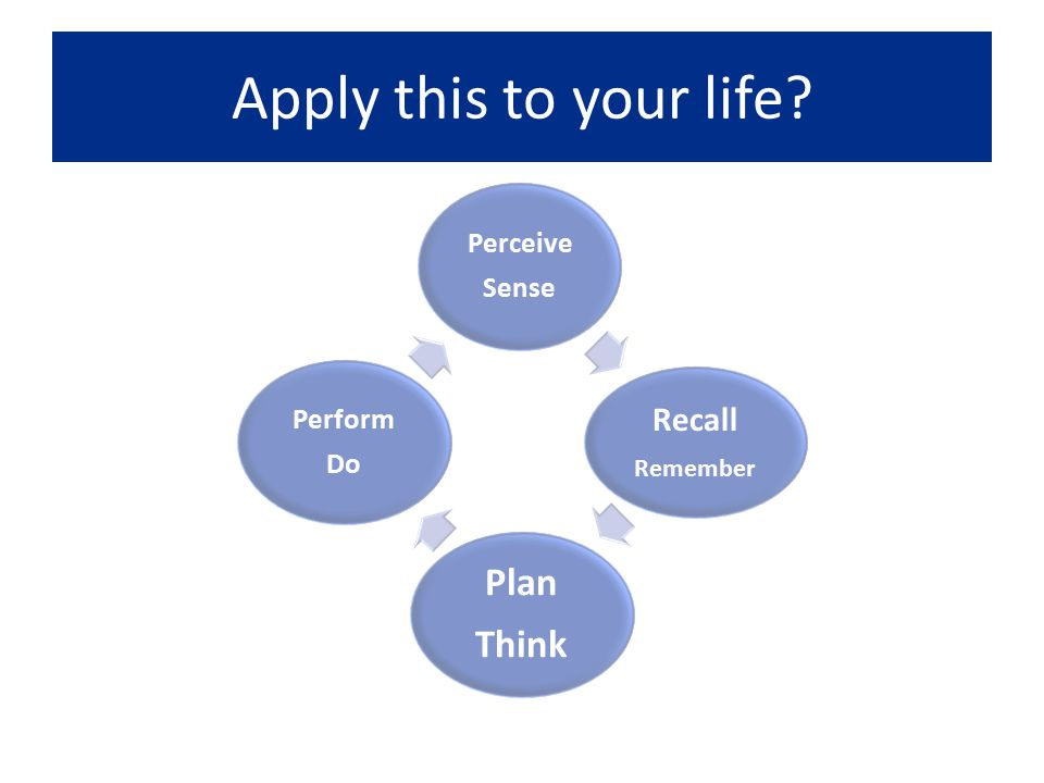 Apply this to your life Recall Perceive Sense Perform Do Remember