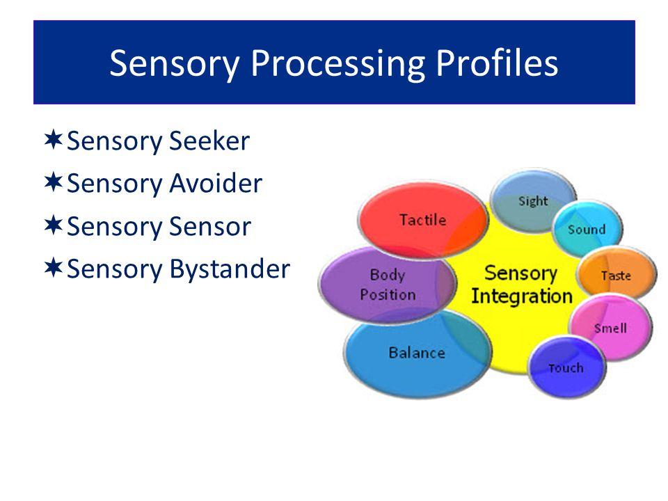 Sensory Processing Profiles