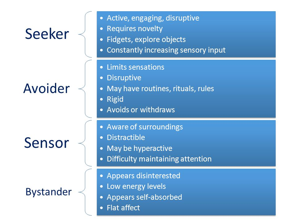 Seeker Sensor Avoider Bystander Active, engaging, disruptive
