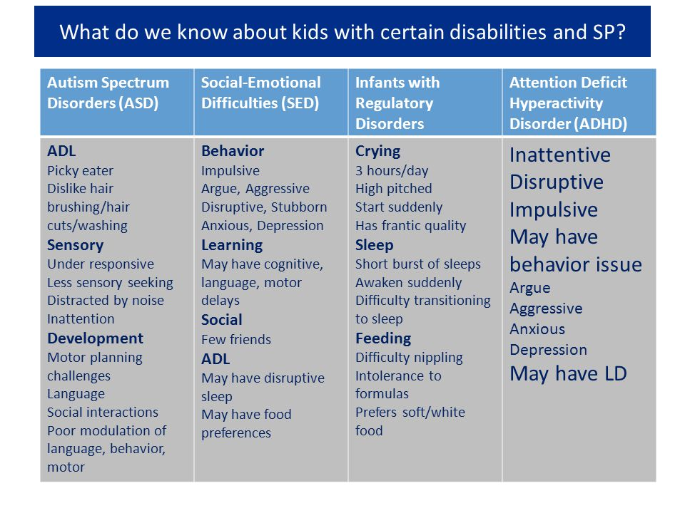 What do we know about kids with certain disabilities and SP