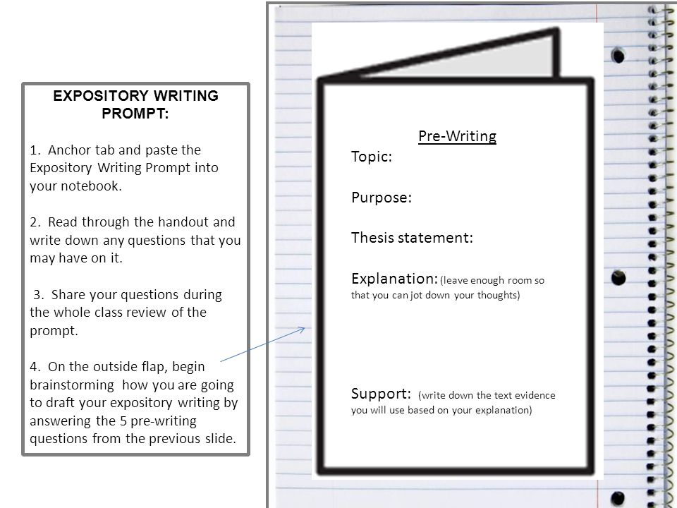 can you end an expository essay with a question An expository essay writing guide for all write a compelling expository essay thesis at the end of your introduction lies this critical and not a question.