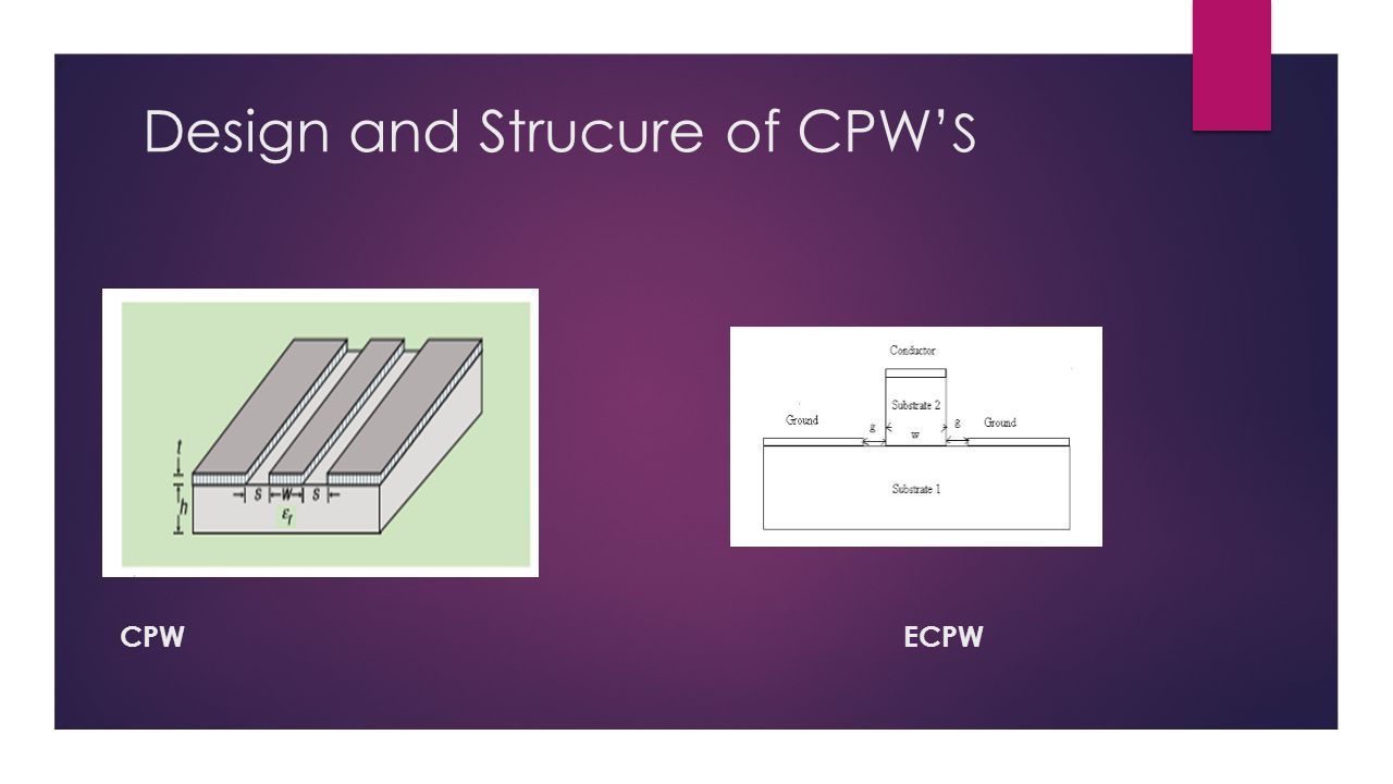 Design and Strucure of CPW'S