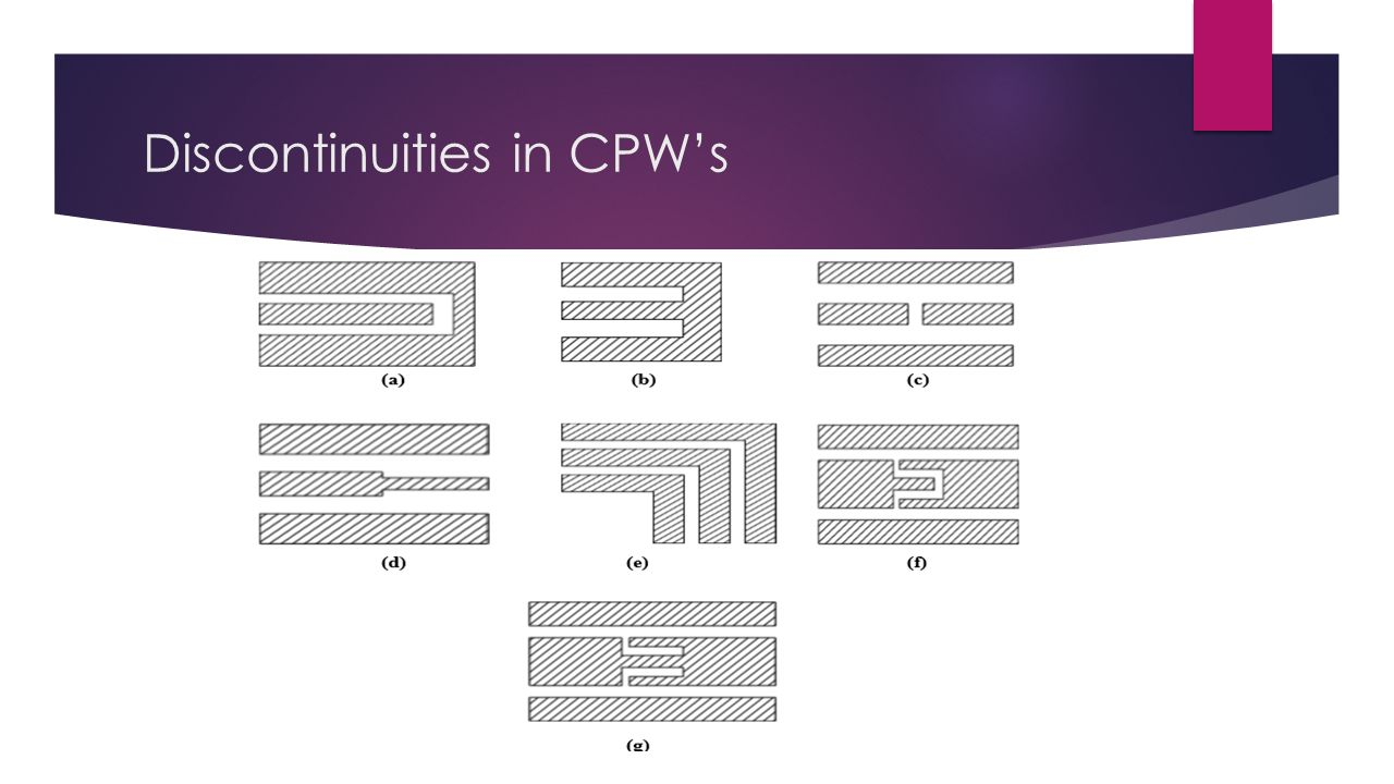 Discontinuities in CPW's