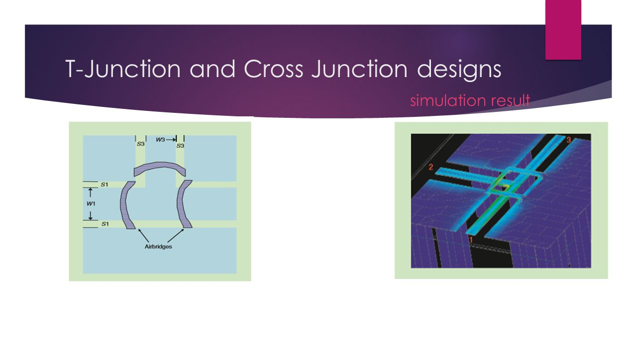 T-Junction and Cross Junction designs simulation result