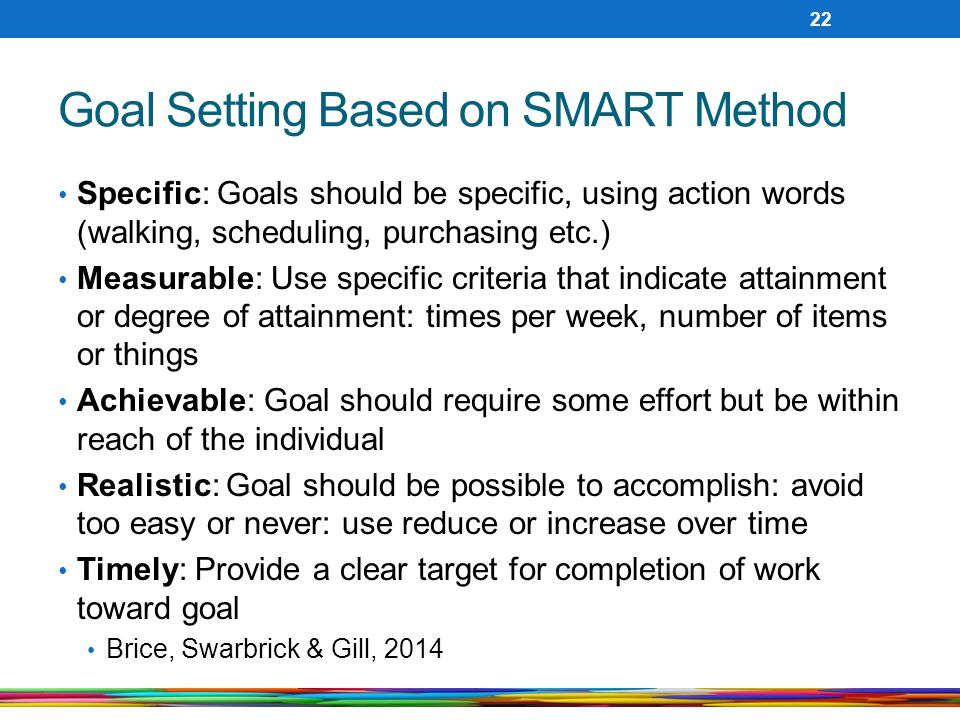 Goal Setting Based on SMART Method