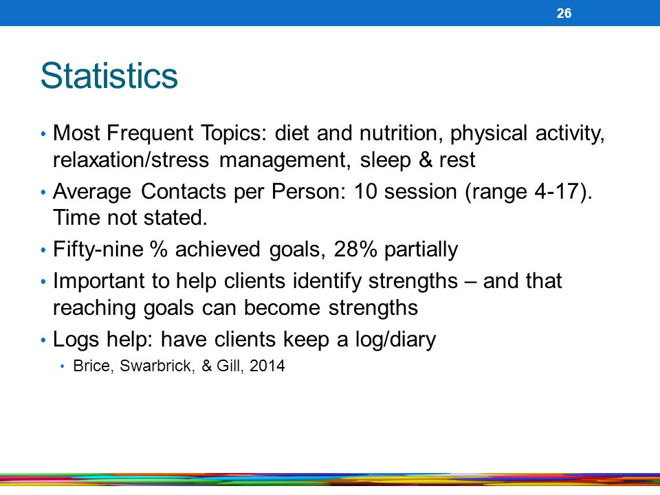 Statistics Most Frequent Topics: diet and nutrition, physical activity, relaxation/stress management, sleep & rest.