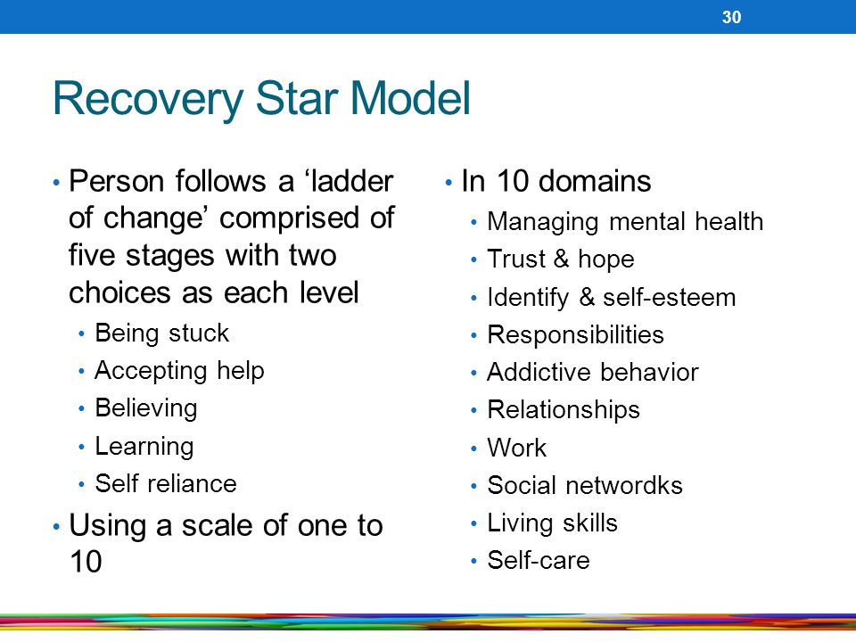 Recovery Star Model Person follows a 'ladder of change' comprised of five stages with two choices as each level.
