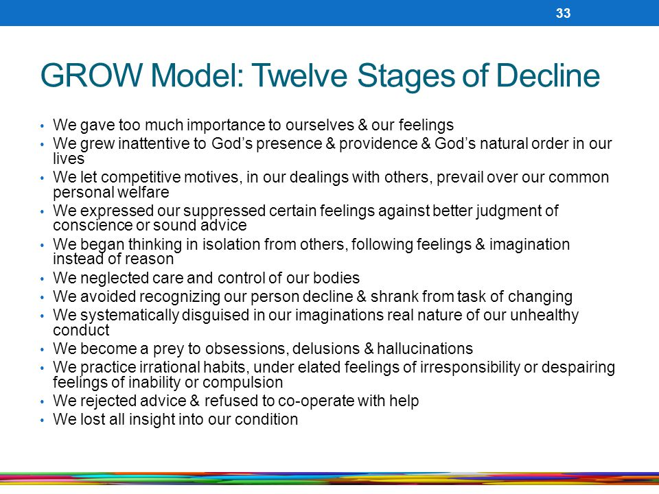 GROW Model: Twelve Stages of Decline
