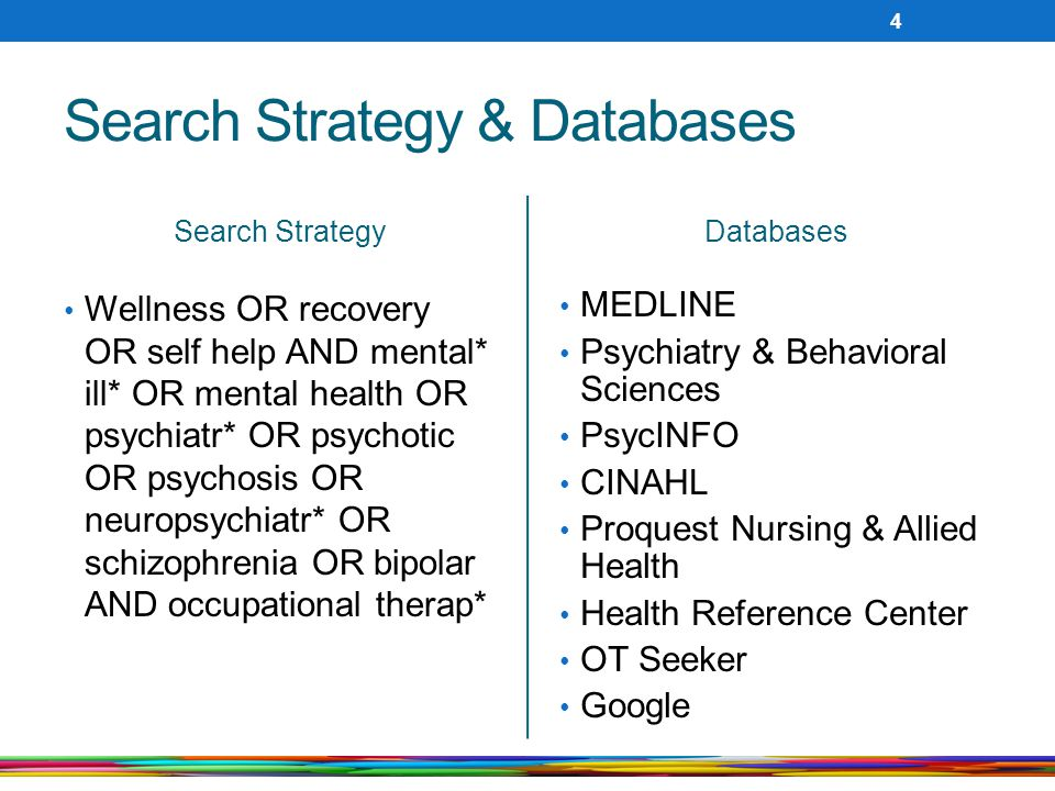 Search Strategy & Databases