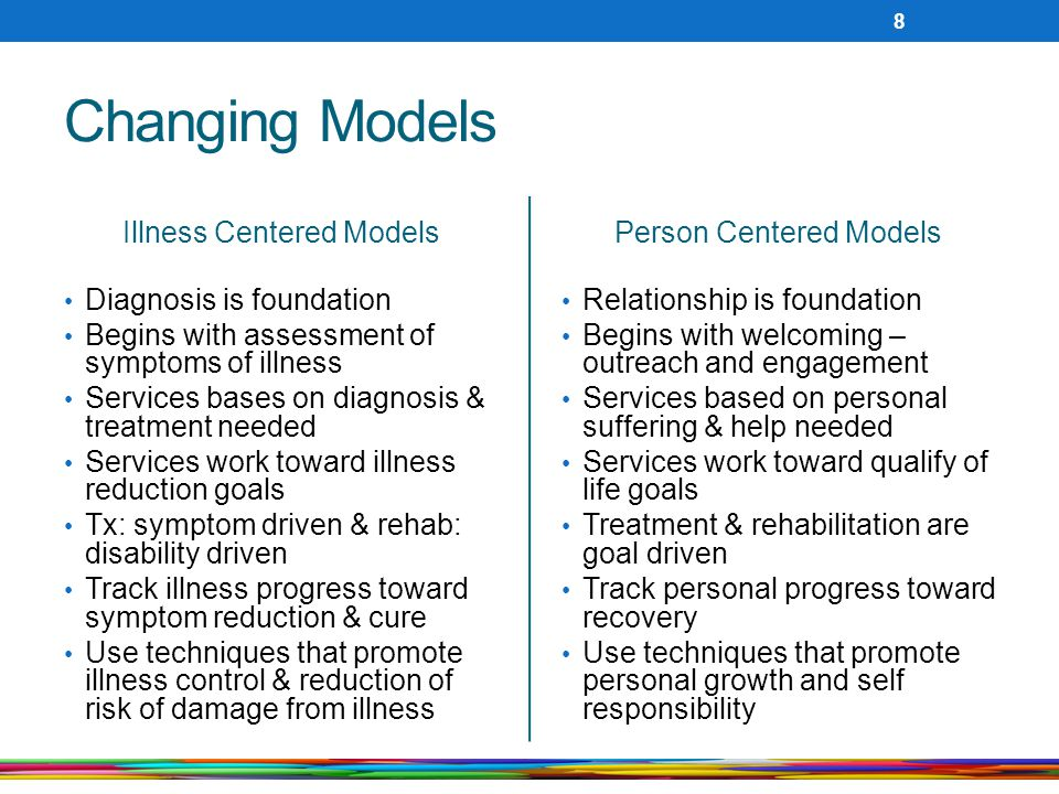 Changing Models Illness Centered Models Person Centered Models