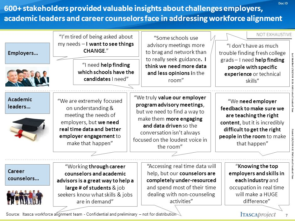We used stakeholder feedback to define success for Workforce Alignment in the state of Minnesota