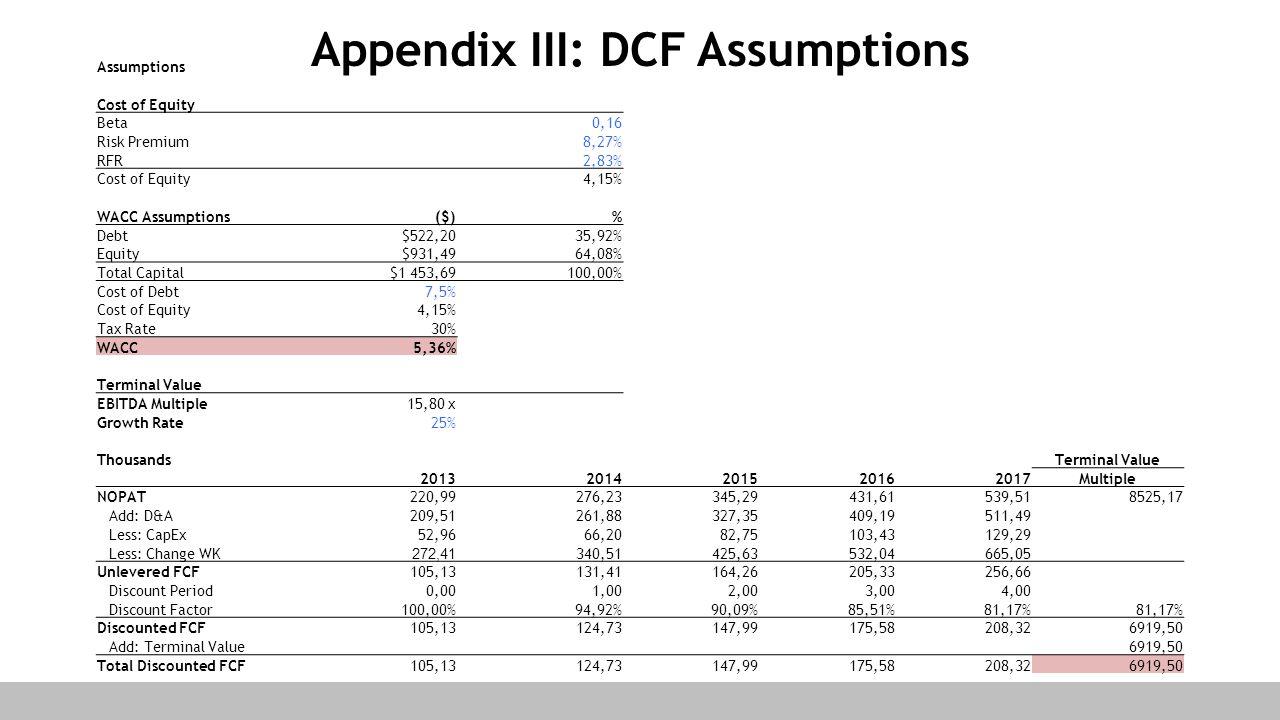 Appendix III: DCF Assumptions