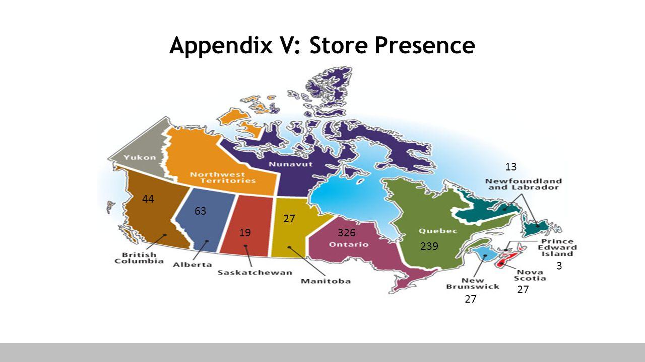 Appendix V: Store Presence