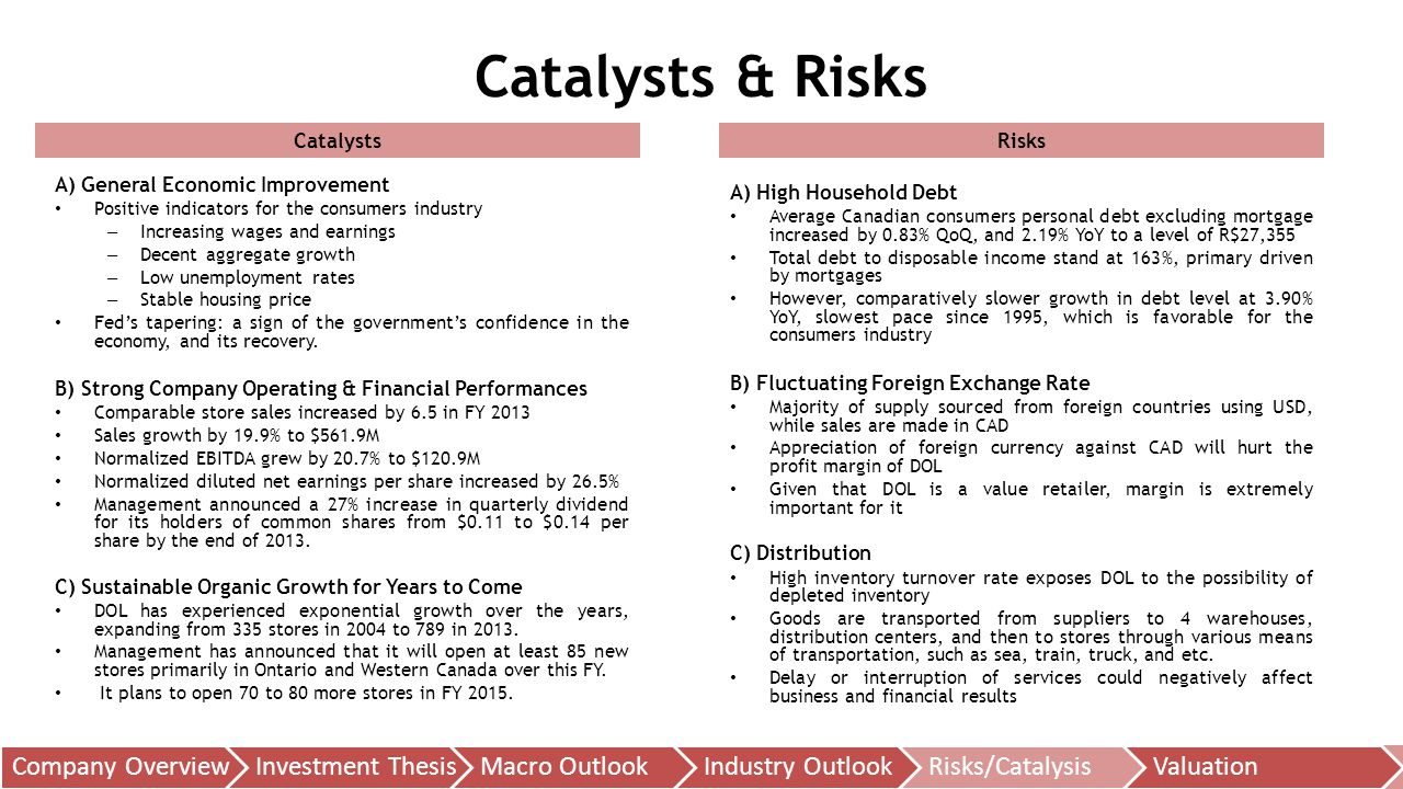 Catalysts & Risks Company Overview Investment Thesis Macro Outlook
