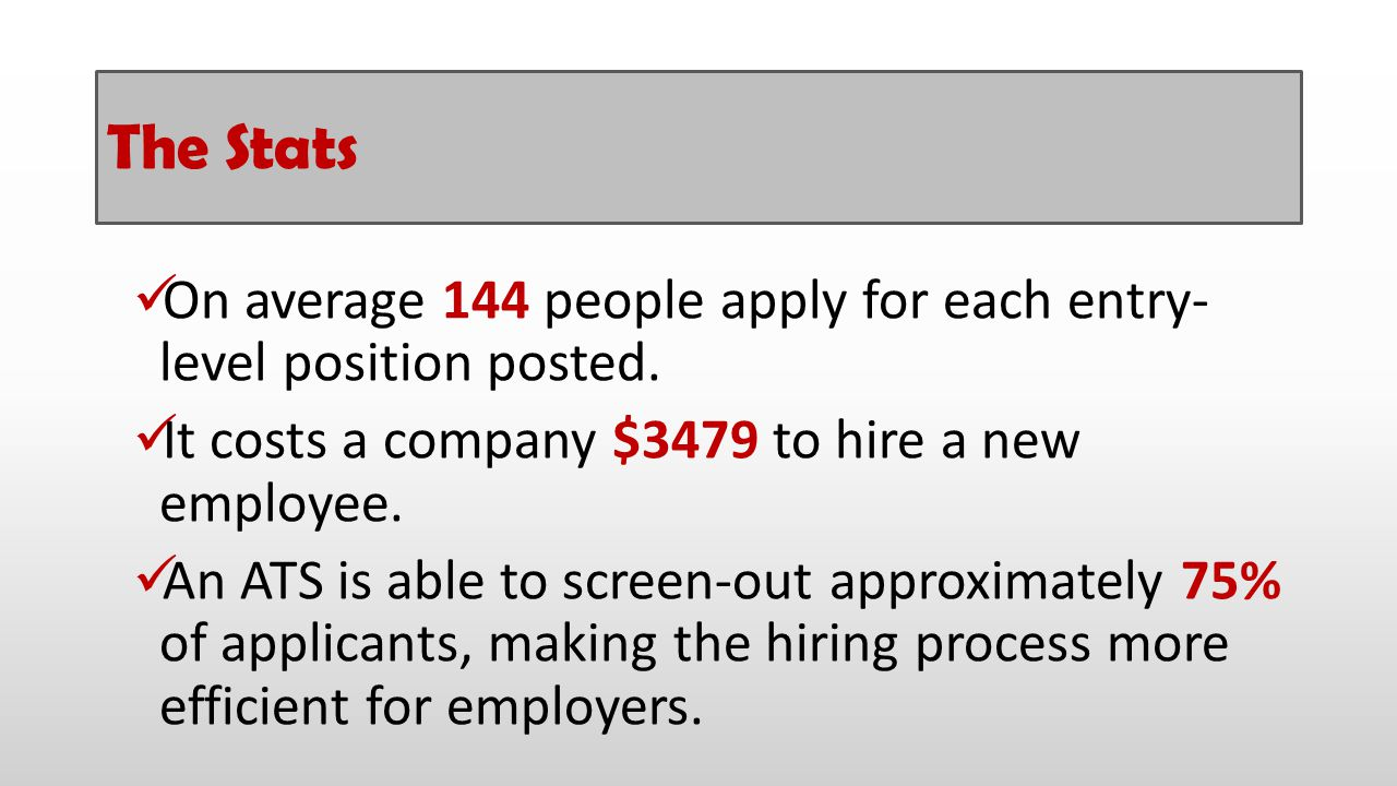 The Stats On average 144 people apply for each entry- level position posted. It costs a company $3479 to hire a new employee.