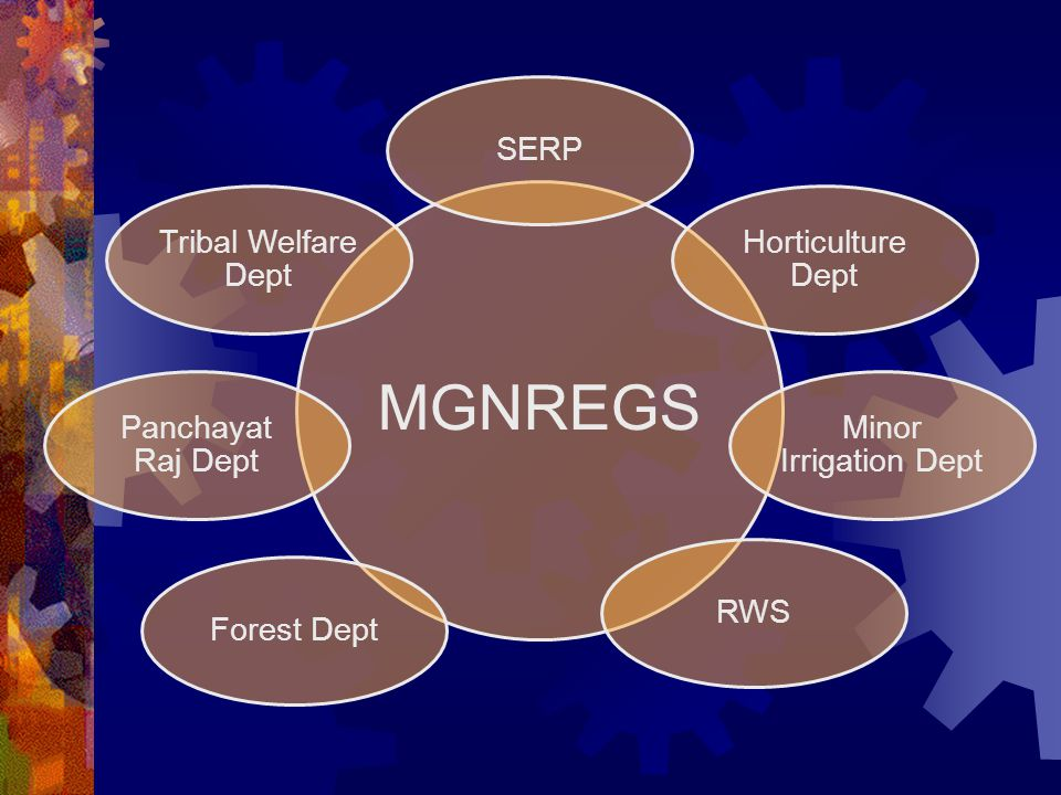 MGNREGS SERP. Horticulture Dept. Minor Irrigation Dept.