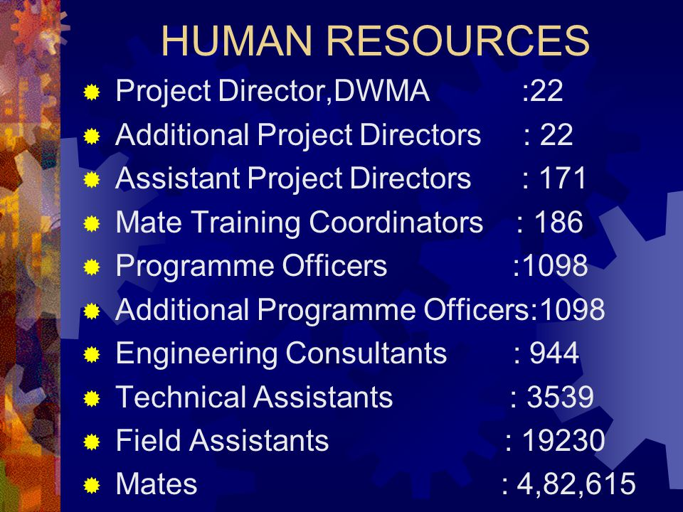 HUMAN RESOURCES Project Director,DWMA :22