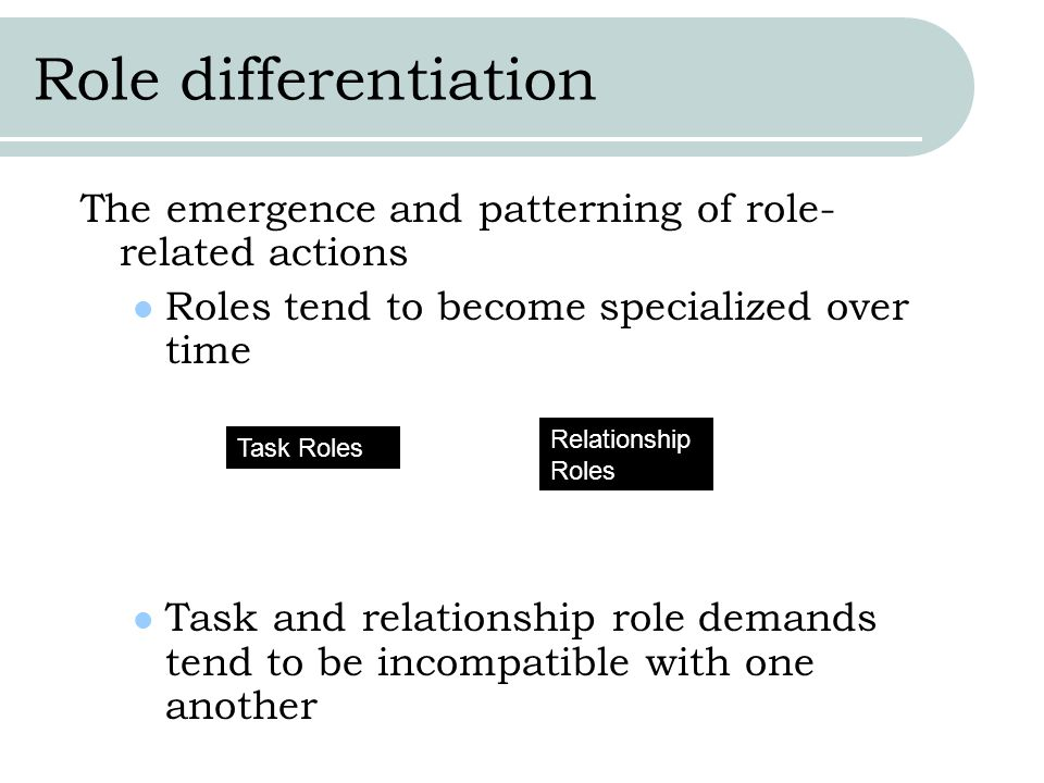 Role differentiation The emergence and patterning of role-related actions. Roles tend to become specialized over time.
