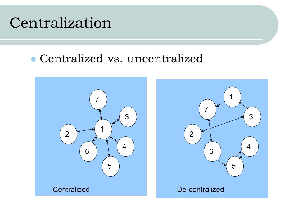 Centralization Centralized vs. uncentralized 1 7 7 3 3 1 2 2 4 4 6 6 5