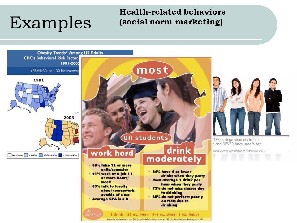 Health-related behaviors (social norm marketing)