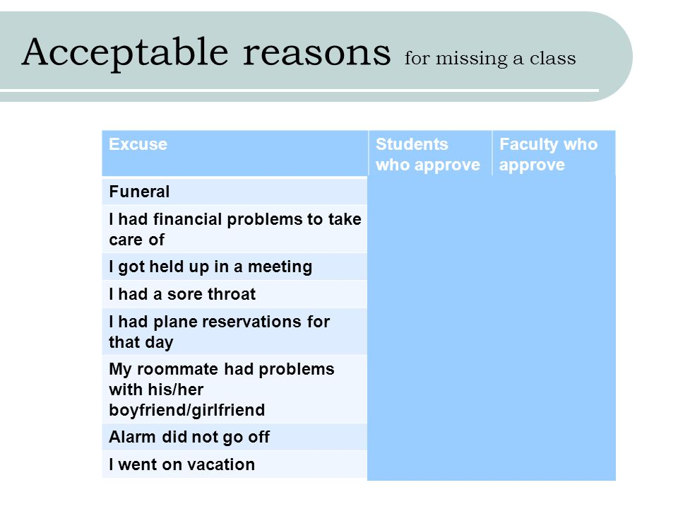 Acceptable reasons for missing a class
