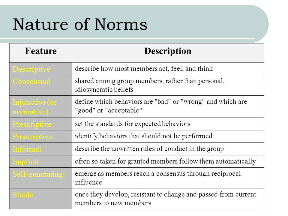 Nature of Norms Feature Description Descriptive Consensual