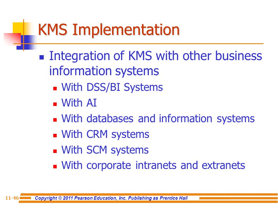 KMS Implementation Integration of KMS with other business information systems. With DSS/BI Systems.