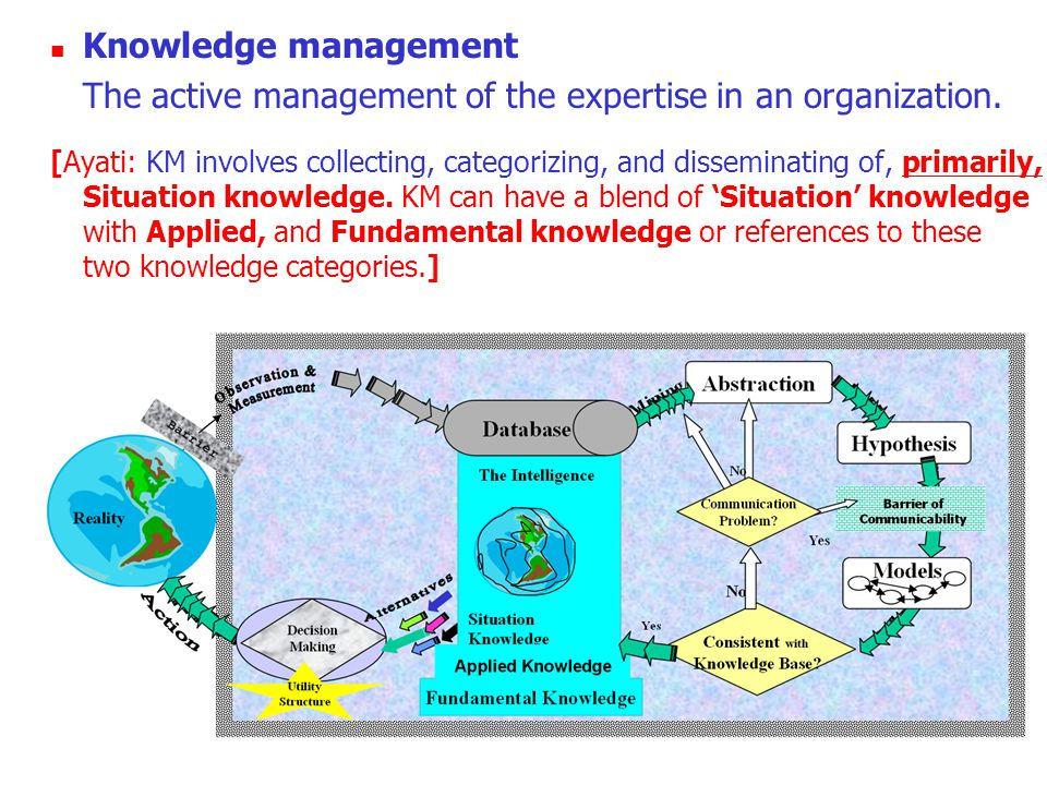 The active management of the expertise in an organization.