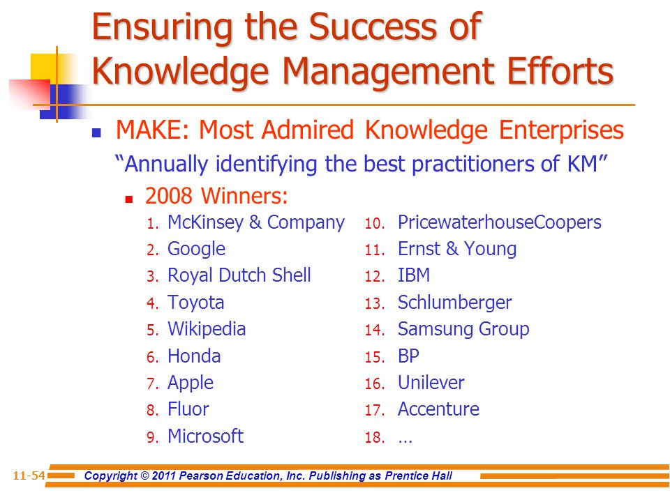 shell knowledge management Role of knowledge management to bring innovation: an integrated approach  knowledge management, knowledge  knowledge management also helps the.