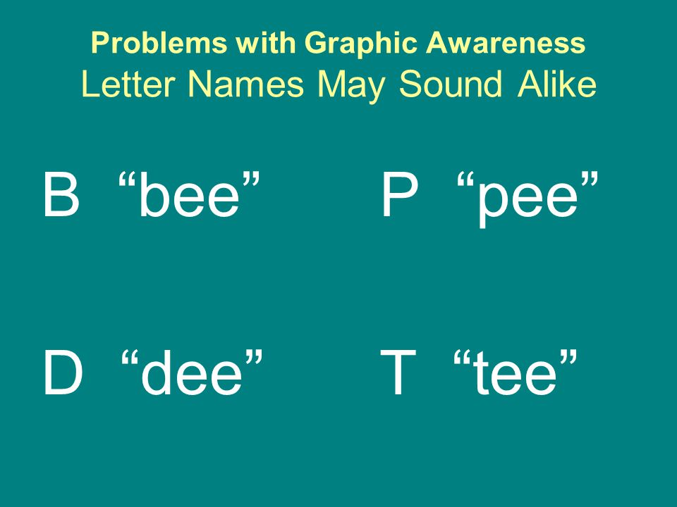 Problems with Graphic Awareness Letter Names May Sound Alike