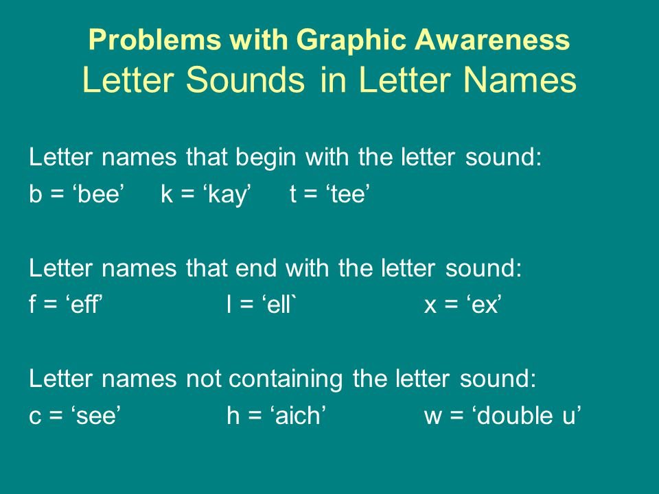 Problems with Graphic Awareness Letter Sounds in Letter Names
