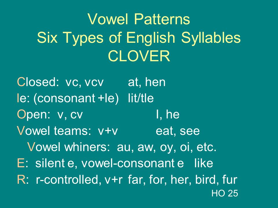 Vowel Patterns Six Types of English Syllables CLOVER