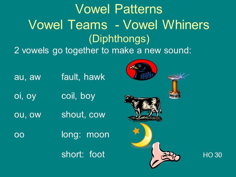 Vowel Patterns Vowel Teams - Vowel Whiners (Diphthongs)