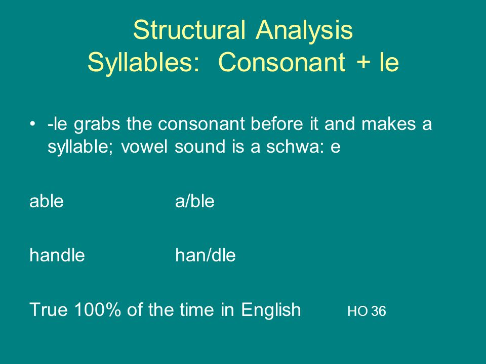 Structural Analysis Syllables: Consonant + le