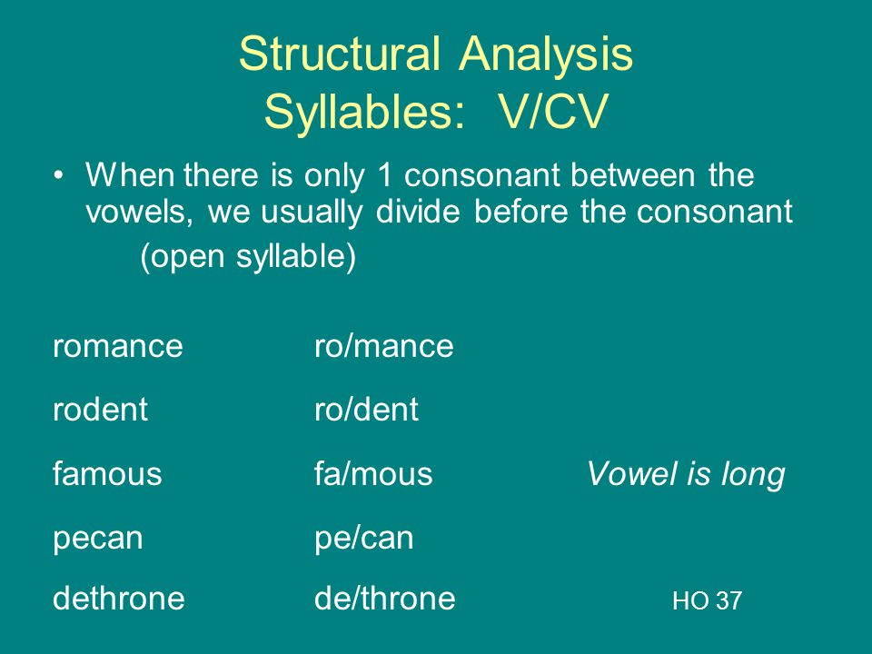 Structural Analysis Syllables: V/CV