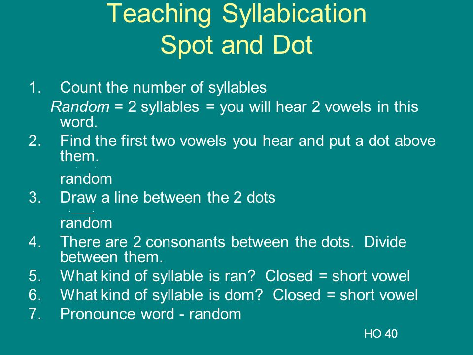 Teaching Syllabication Spot and Dot