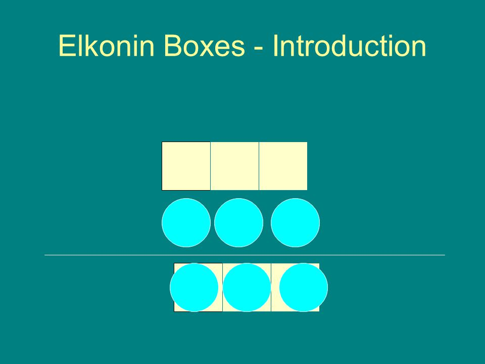 Elkonin Boxes - Introduction