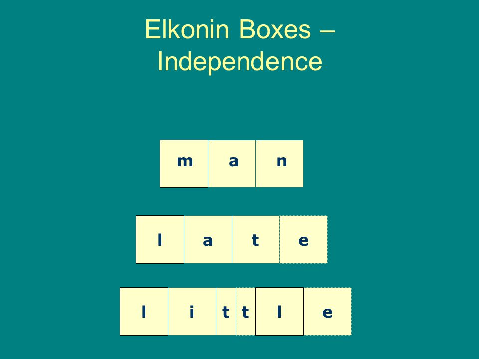 Elkonin Boxes – Independence