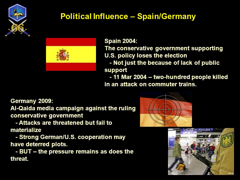 Political Influence – Spain/Germany