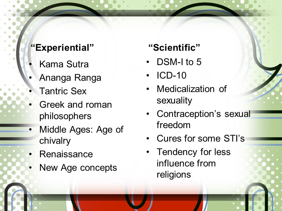 Experiential Scientific DSM-I to 5. ICD-10. Medicalization of sexuality. Contraception's sexual freedom.