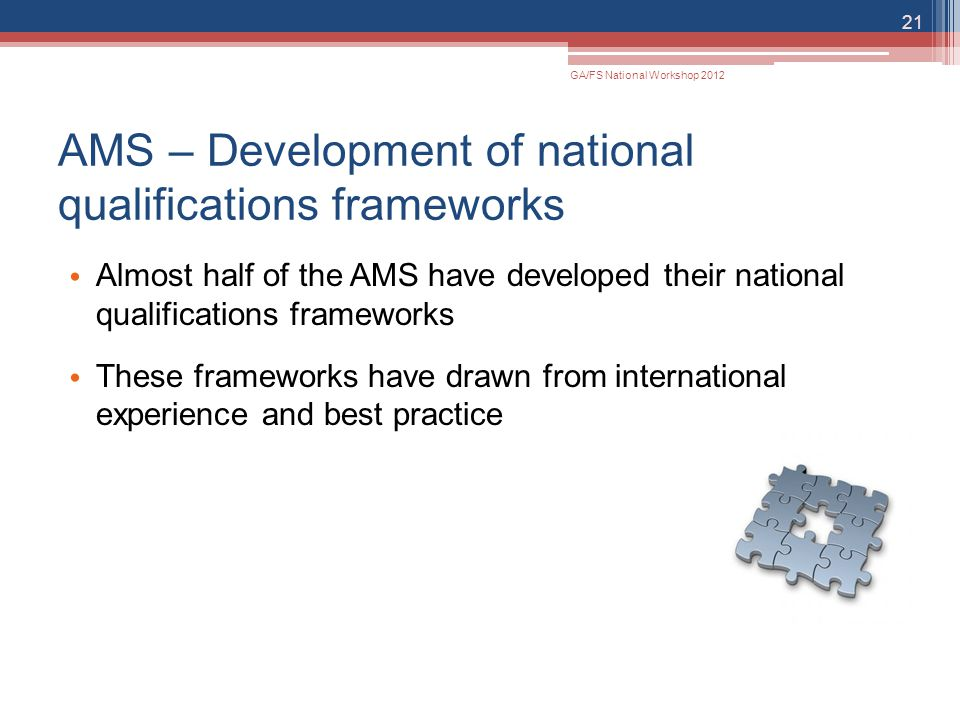 AMS – Development of national qualifications frameworks