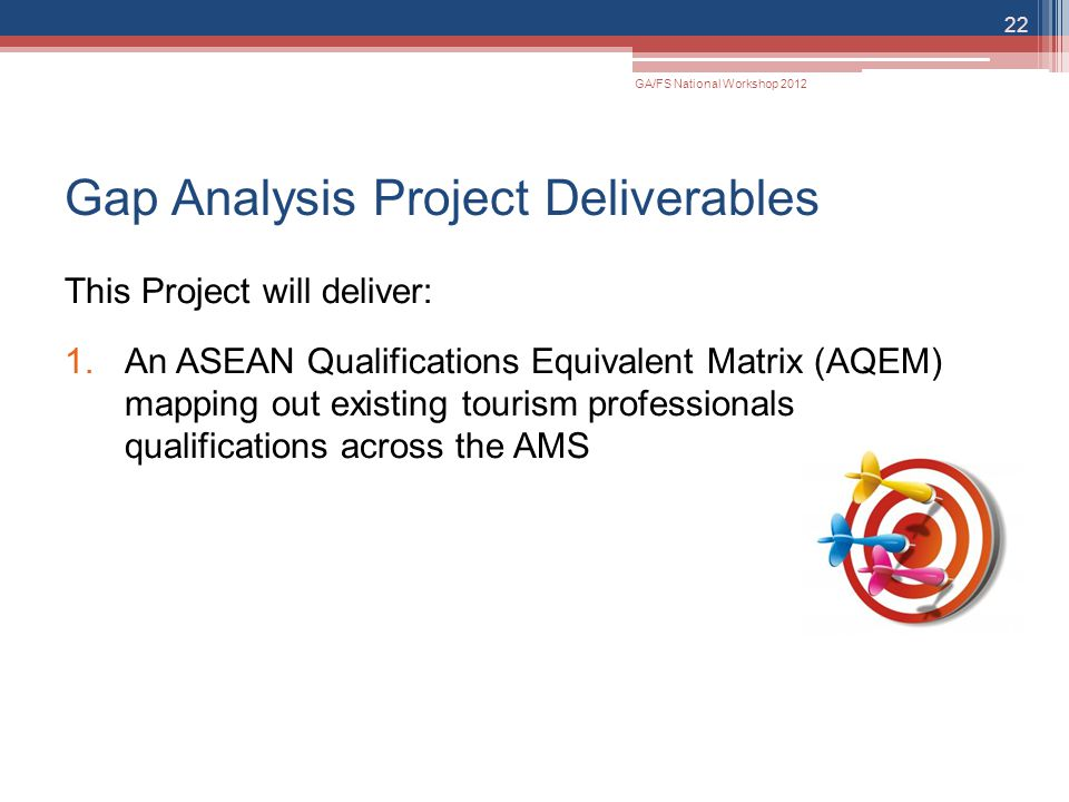 Gap Analysis Project Deliverables